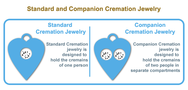 Standard and Companion cremation jewelry
